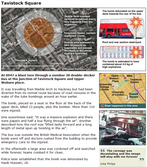 bbc number 30 bus explosion summary